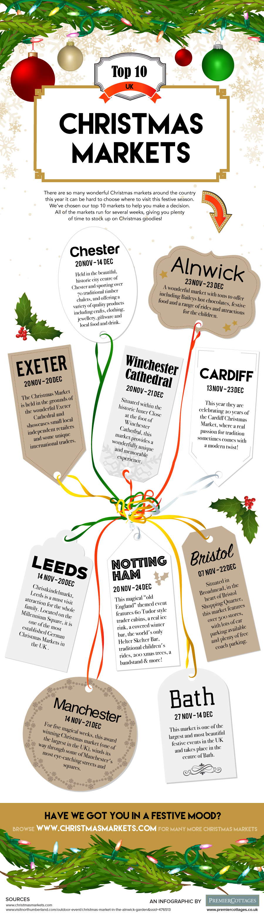 Leaflet of top ten UK Christmas markets