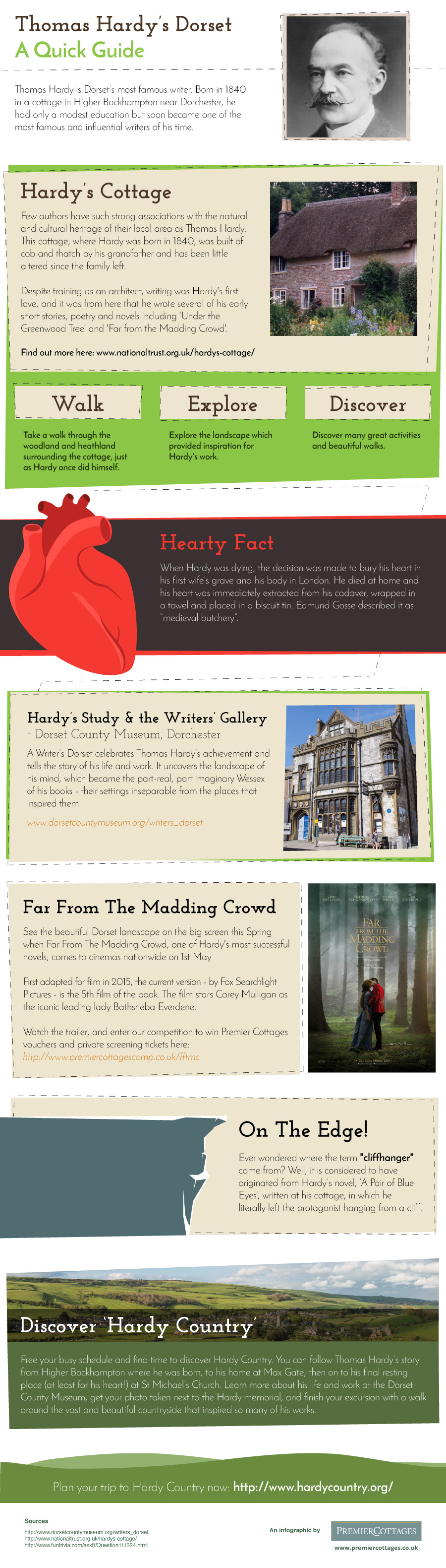 Thomas Hardy factsheet